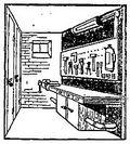 Варианты помещений под мастерскую